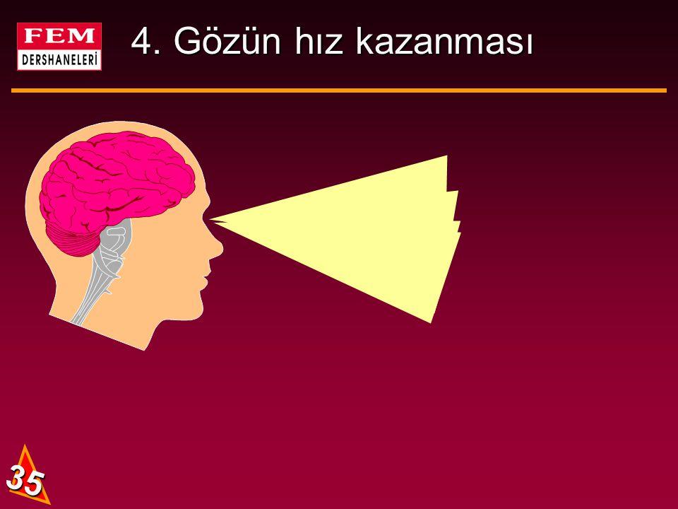 34 4. Gözün hız kazanması Gözümüz tıpkı tarayıcı gibi kelimeleri tarayıp beynimize gönderir.