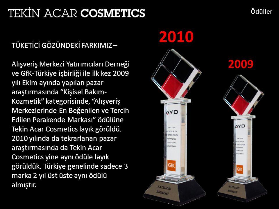 TÜKETİCİ GÖZÜNDEKİ FARKIMIZ – Alışveriş Merkezi Yatırımcıları Derneği ve GfK-Türkiye işbirliği ile ilk kez 2009 yılı Ekim ayında yapılan pazar araştırmasında Kişisel Bakım- Kozmetik kategorisinde, Alışveriş Merkezlerinde En Beğenilen ve Tercih Edilen Perakende Markası ödülüne Tekin Acar Cosmetics layık görüldü.