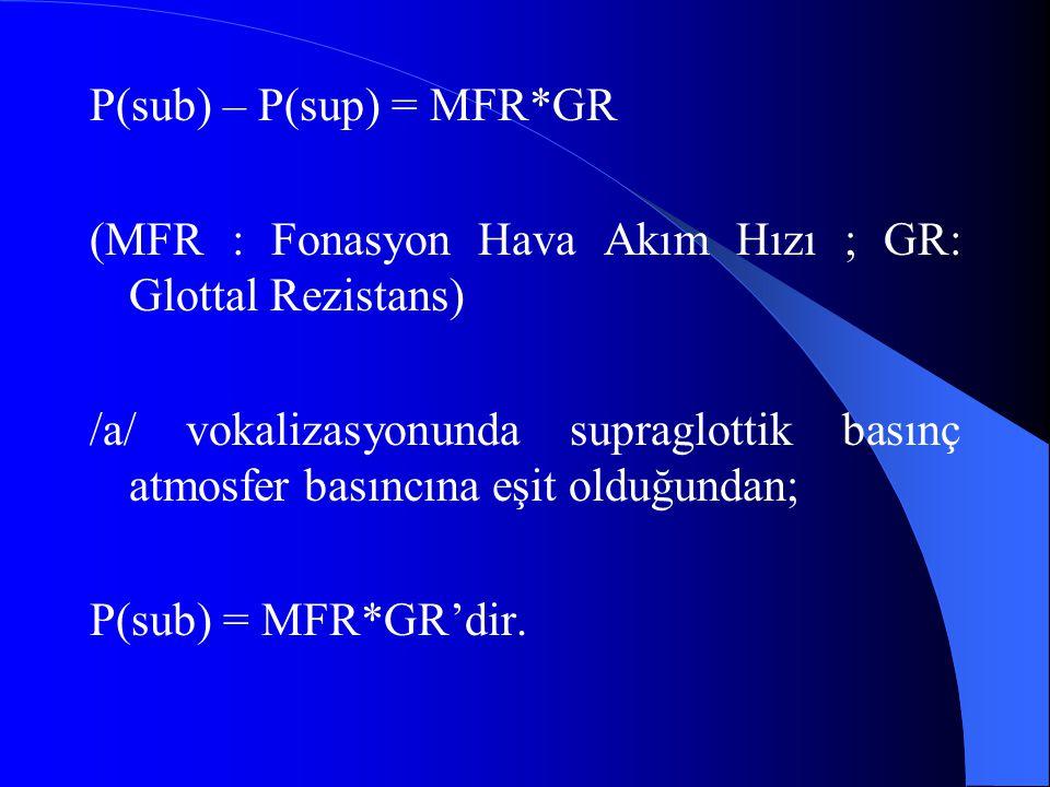 P(sub) – P(sup) = MFR*GR (MFR : Fonasyon Hava Akım Hızı ; GR: Glottal Rezistans) /a/ vokalizasyonunda supraglottik basınç atmosfer basıncına eşit oldu