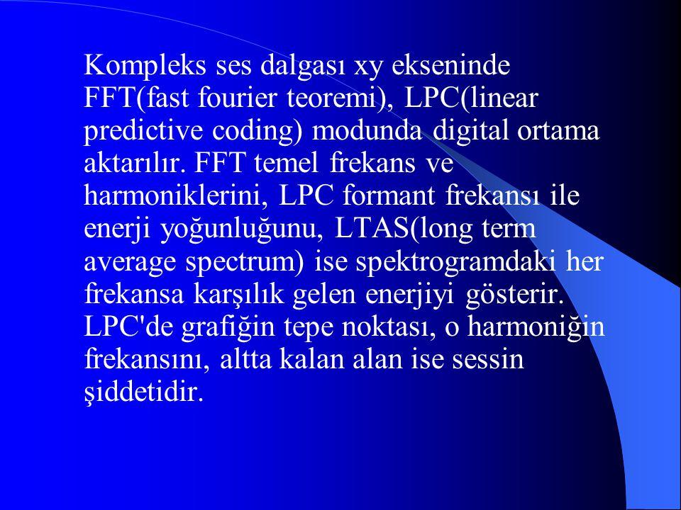 Kompleks ses dalgası xy ekseninde FFT(fast fourier teoremi), LPC(linear predictive coding) modunda digital ortama aktarılır. FFT temel frekans ve harm