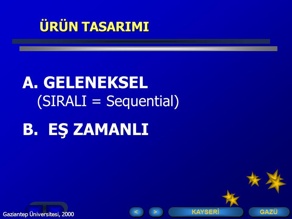 GAZÜ KAYSERİ > > < < Gaziantep Üniversitesi, 2000 A.