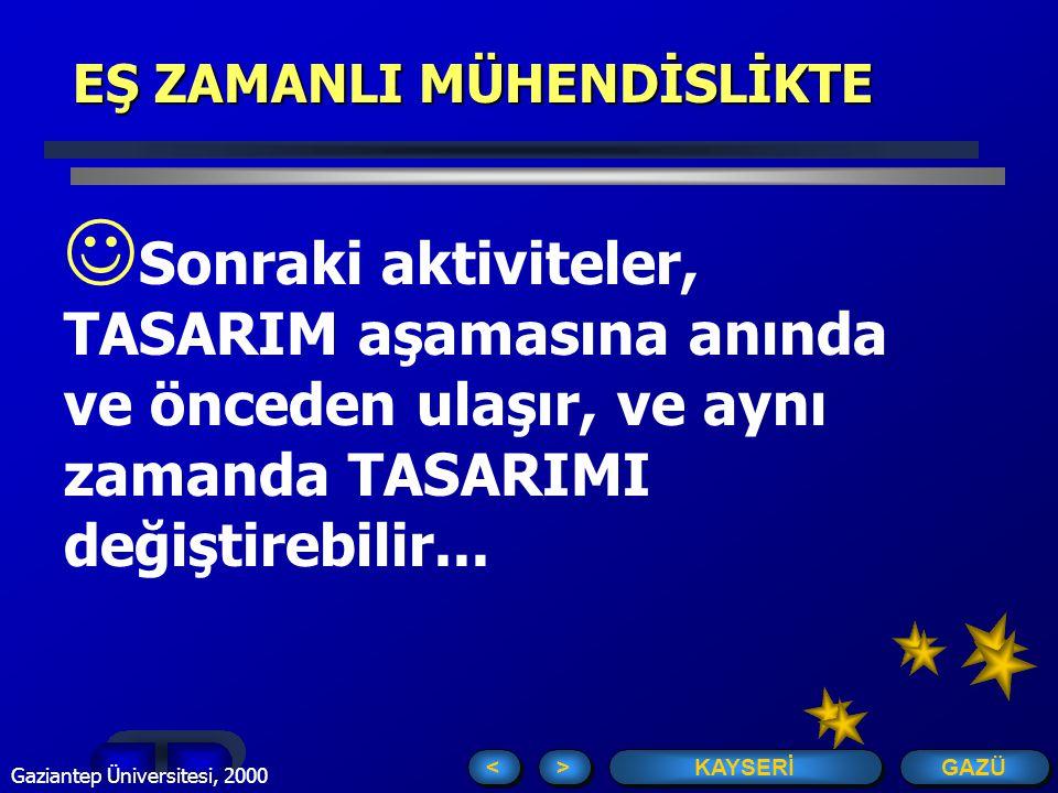GAZÜ KAYSERİ > > < < Gaziantep Üniversitesi, 2000 J Sonraki aktiviteler, TASARIM aşamasına anında ve önceden ulaşır, ve aynı zamanda TASARIMI değiştirebilir...
