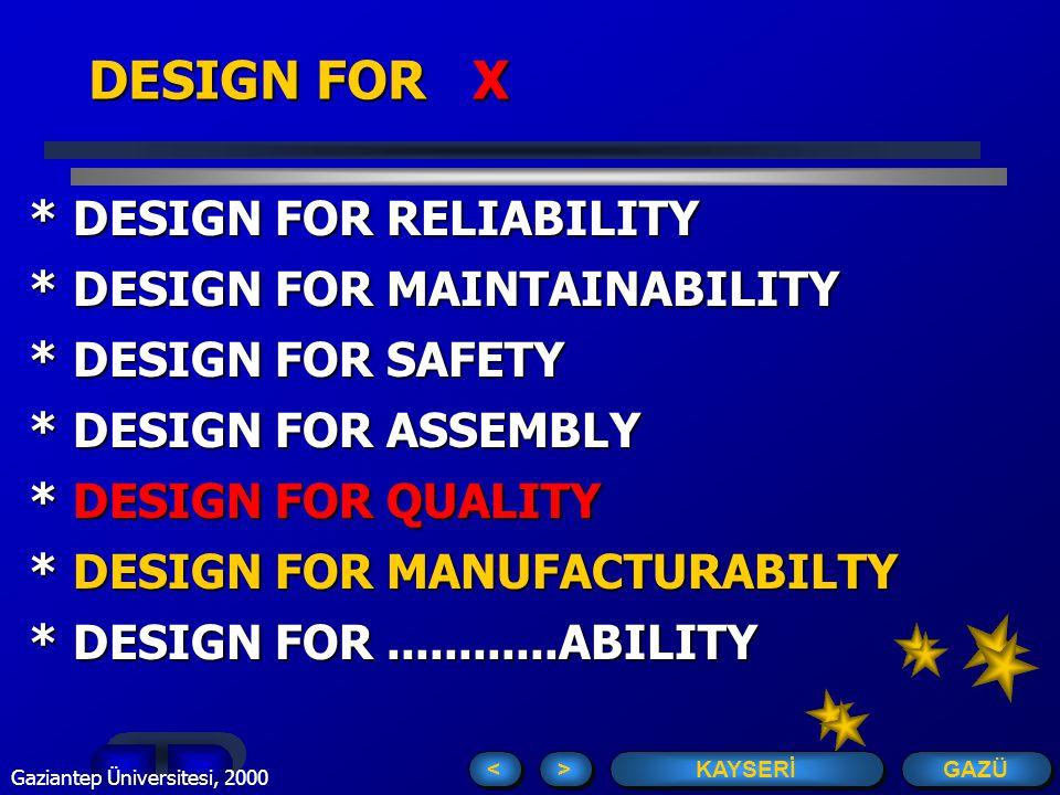 GAZÜ KAYSERİ > > < < Gaziantep Üniversitesi, 2000 * DESIGN FOR RELIABILITY * DESIGN FOR MAINTAINABILITY * DESIGN FOR SAFETY * DESIGN FOR ASSEMBLY * DESIGN FOR QUALITY * DESIGN FOR MANUFACTURABILTY * DESIGN FOR............ABILITY DESIGN FOR X