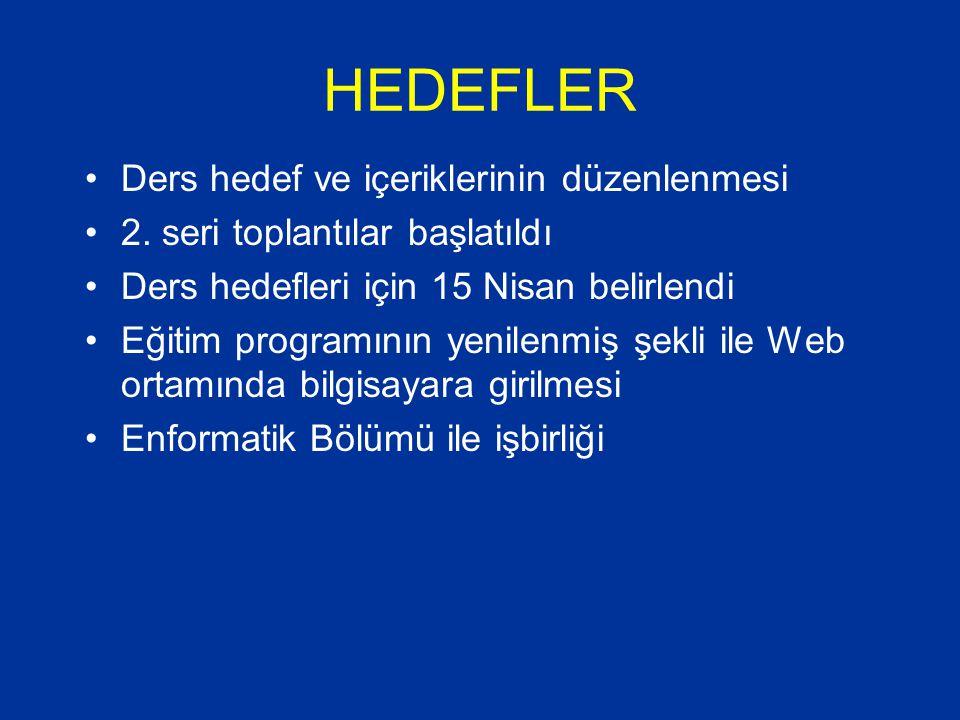HEDEFLER Ders hedef ve içeriklerinin düzenlenmesi 2.