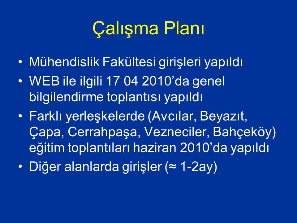 Çalışma Planı Mühendislik Fakültesi girişleri yapıldı WEB ile ilgili 17 04 2010'da genel bilgilendirme toplantısı yapıldı Farklı yerleşkelerde (Avcıla