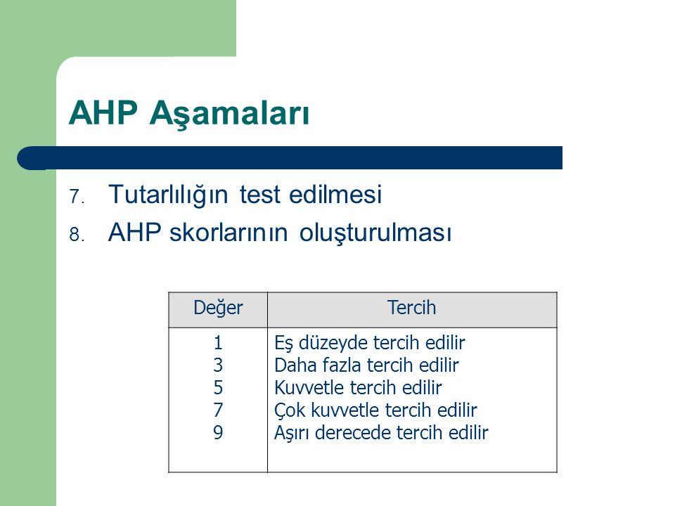 AHP Aşamaları 7. Tutarlılığın test edilmesi 8. AHP skorlarının oluşturulması DeğerTercih 1357913579 Eş düzeyde tercih edilir Daha fazla tercih edilir