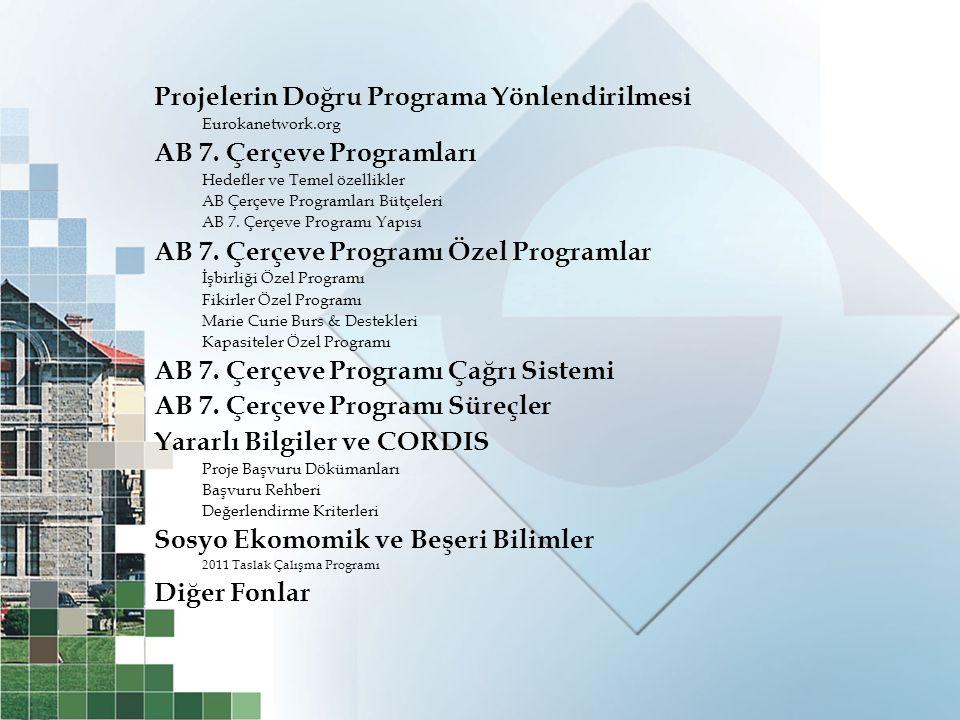 Projelerin Doğru Programa Yönlendirilmesi Eurokanetwork.org AB 7. Çerçeve Programları Hedefler ve Temel özellikler AB Çerçeve Programları Bütçeleri AB