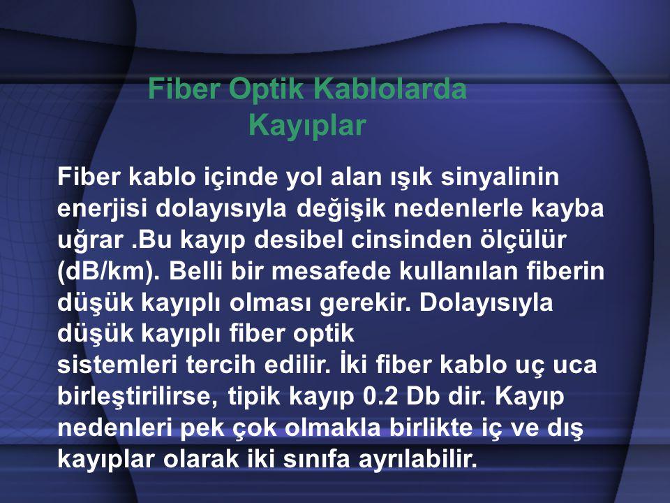 Fiber Optik Kablolarda Kayıplar Fiber kablo içinde yol alan ışık sinyalinin enerjisi dolayısıyla değişik nedenlerle kayba uğrar.Bu kayıp desibel cinsi