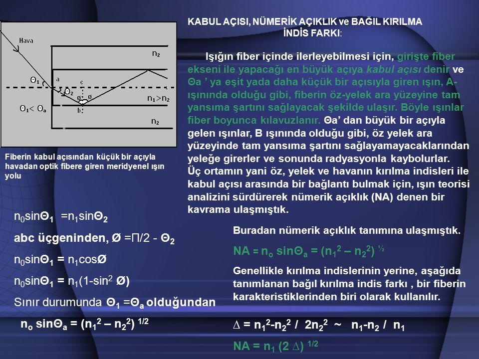 NA = n o sinΘ a = (n 1 2 – n 2 2 ) ½ NA = n 1 (2 ∆) 1/2 Denklemlerini kullanarak normalize frekans, nümerik açıklık NA cinsinden, Ve bağıl kırılma indis farkı ∆ cinsinden, şeklinde ifade edilebilir.