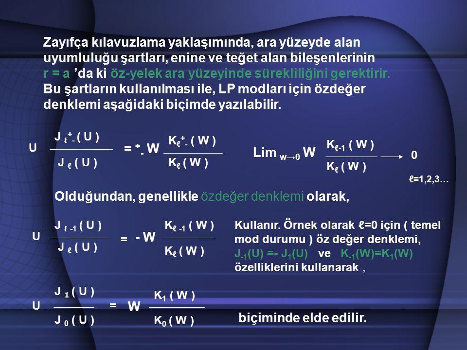 U = a ( n 1 2 k 0 2 - ß 2 ) W = a ( ß 2 – n 2 2 k 0 2 ) Denklemleri ile birlikte, J ℓ ( U ) K ℓ -1 ( W ) K ℓ ( W ) denkleminin çözümleri U öz değerini, belli bir V normalize frekansı için verir.