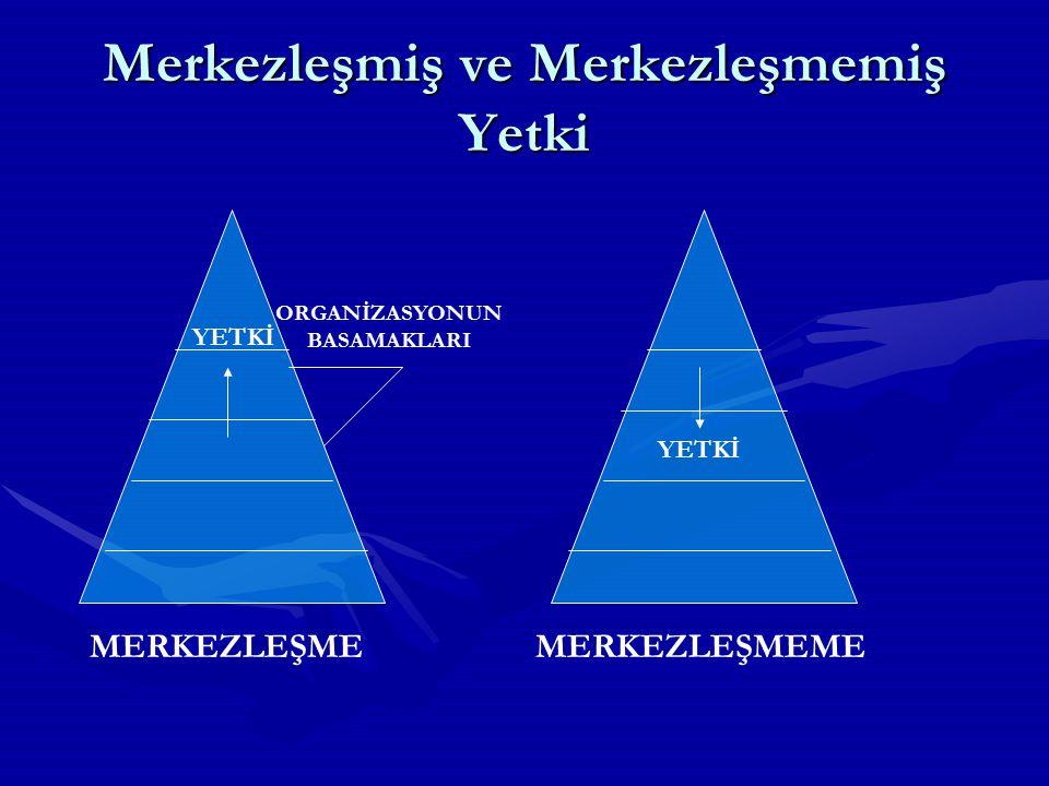 Merkezleşme Merkezleşme, yetkinin sistemli ve bilinçli bir şekilde organizasyonun üst basamaklarında toplanmasıdır.Merkezleşme, yetkinin sistemli ve bilinçli bir şekilde organizasyonun üst basamaklarında toplanmasıdır.