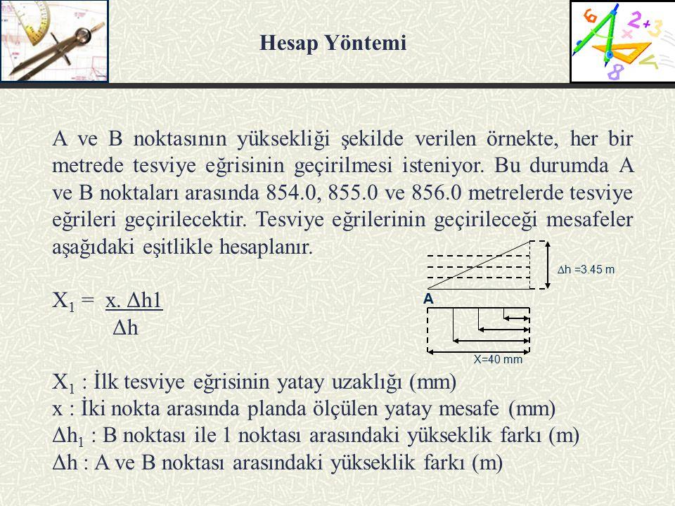 A ve B noktasının yüksekliği şekilde verilen örnekte, her bir metrede tesviye eğrisinin geçirilmesi isteniyor.