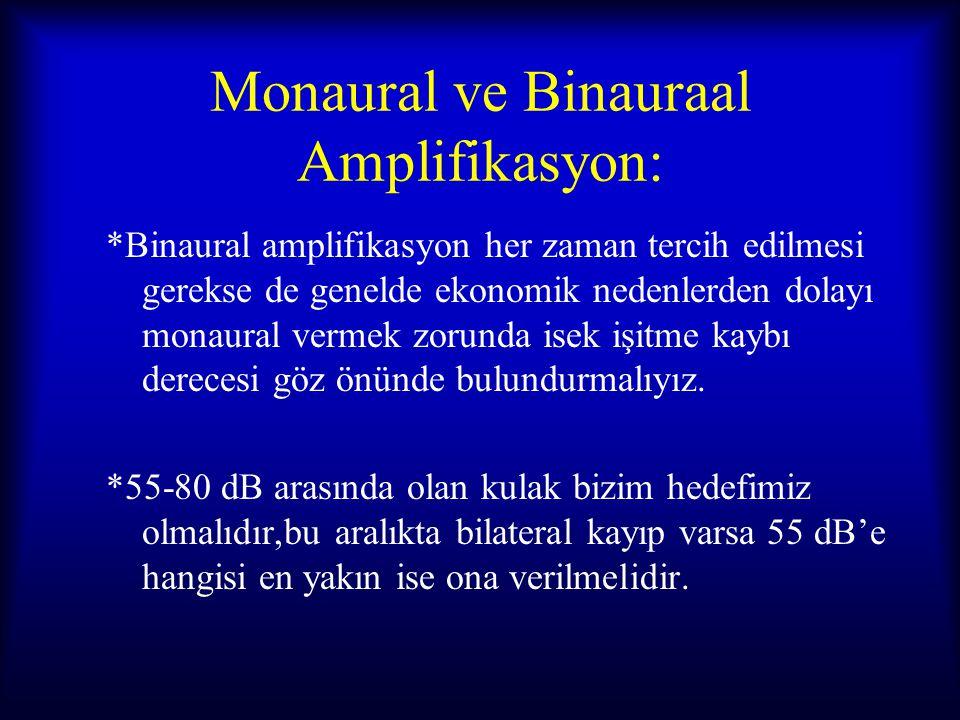 Monaural ve Binauraal Amplifikasyon: *Binaural amplifikasyon her zaman tercih edilmesi gerekse de genelde ekonomik nedenlerden dolayı monaural vermek