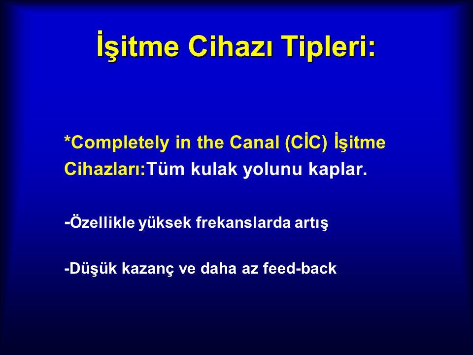İşitme Cihazı Tipleri: *Completely in the Canal (CİC) İşitme Cihazları:Tüm kulak yolunu kaplar. - Özellikle yüksek frekanslarda artış -Düşük kazanç ve