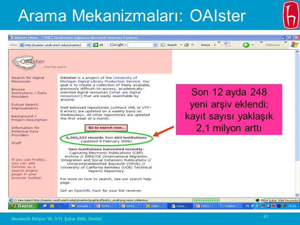 - 23 Akademik Bilişim '06, 9-11 Şubat 2006, Denizli Arama Mekanizmaları: OAIster Son 12 ayda 248 yeni arşiv eklendi; kayıt sayısı yaklaşık 2,1 milyon