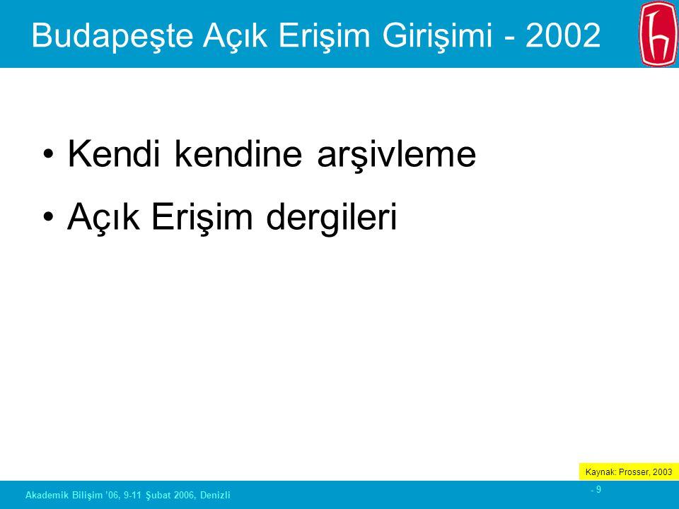 - 50 Akademik Bilişim '06, 9-11 Şubat 2006, Denizli Tam Metin (Sunuş Slaytları – PDF)