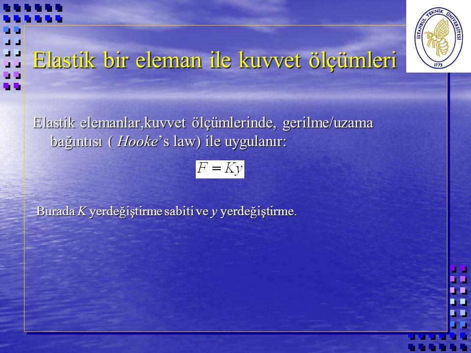 Elastik bir eleman ile kuvvet ölçümleri Elastik elemanlar,kuvvet ölçümlerinde, gerilme/uzama bağıntısı ( Hooke's law) ile uygulanır: Burada K yerdeğiştirme sabiti ve y yerdeğiştirme.
