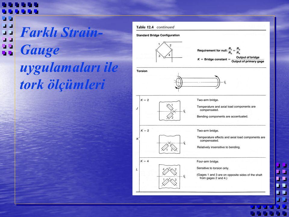 Farklı Strain- Gauge uygulamaları ile tork ölçümleri