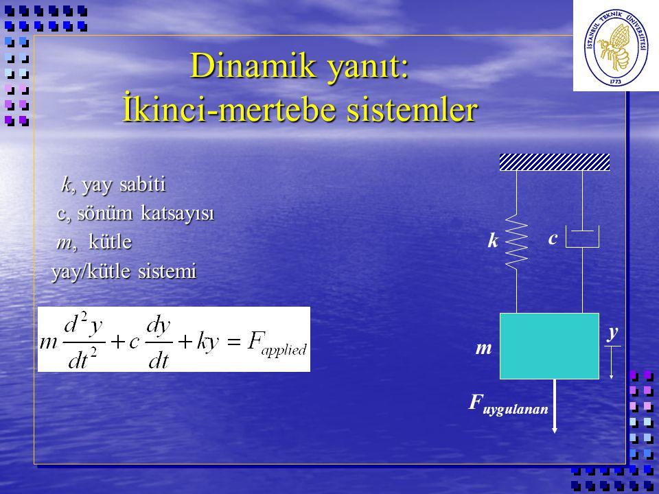 Dinamik yanıt: İkinci-mertebe sistemler k, yay sabiti k, yay sabiti c, sönüm katsayısı c, sönüm katsayısı m, kütle m, kütle yay/kütle sistemi yay/kütle sistemi k c m y F uygulanan