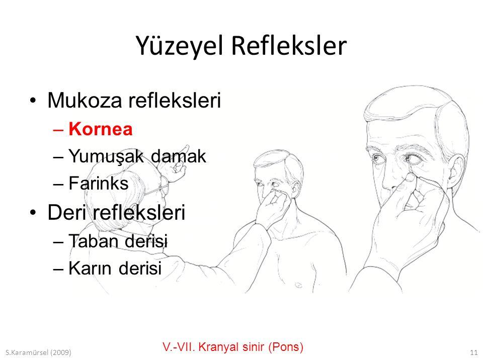 S.Karamürsel (2009)11 Yüzeyel Refleksler Mukoza refleksleri –Kornea –Yumuşak damak –Farinks Deri refleksleri –Taban derisi –Karın derisi V.-VII.