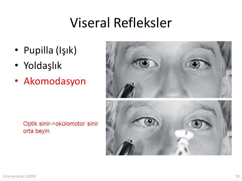 S.Karamürsel (2009)19 Viseral Refleksler Pupilla (Işık) Yoldaşlık Akomodasyon Optik sinir->okülomotor sinir orta beyin