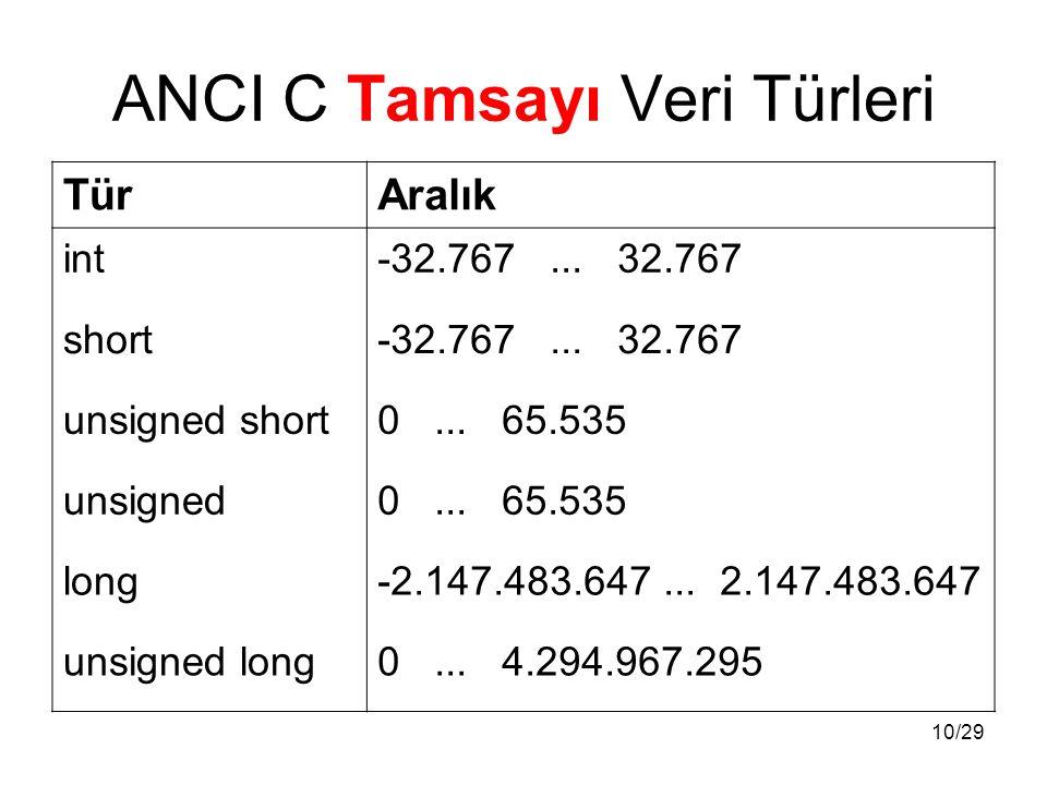 10/29 ANCI C Tamsayı Veri Türleri TürAralık int-32.767... 32.767 short-32.767... 32.767 unsigned short0... 65.535 unsigned0... 65.535 long-2.147.483.6