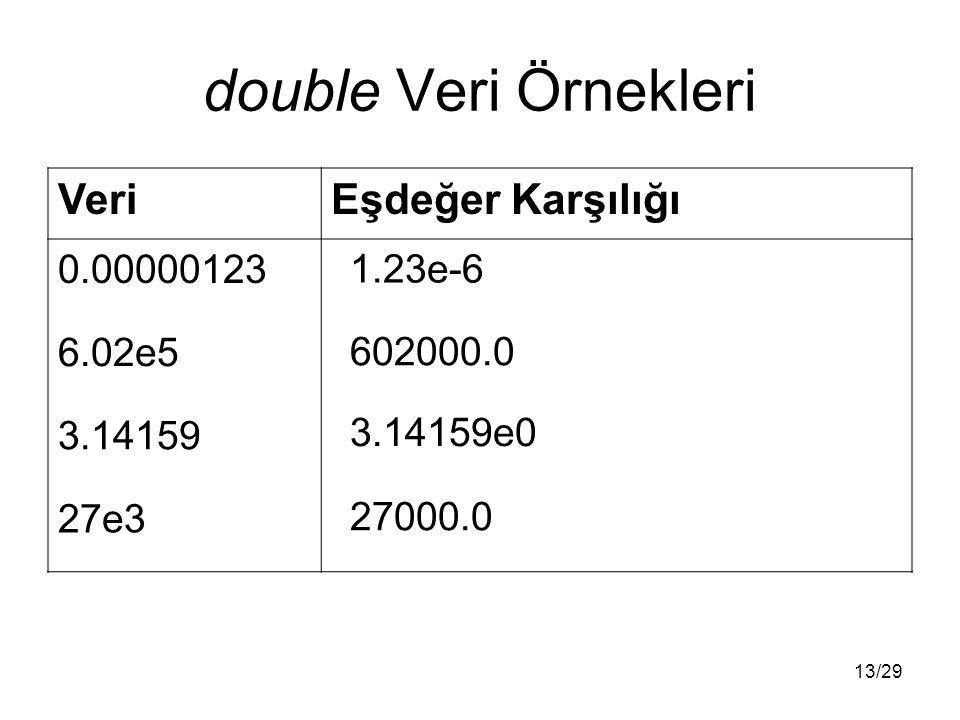 13/29 double Veri Örnekleri VeriEşdeğer Karşılığı 0.00000123 6.02e5 3.14159 27e3 1.23e-6 602000.0 3.14159e0 27000.0