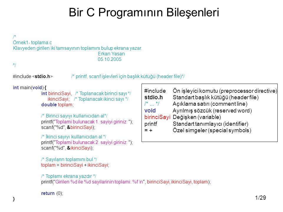 1/29 /* Örnek1- toplama.c Klavyeden girilen iki tamsayının toplamını bulup ekrana yazar. Erkan Yasan 05.10.2005 */ #include /* printf, scanf işlevleri