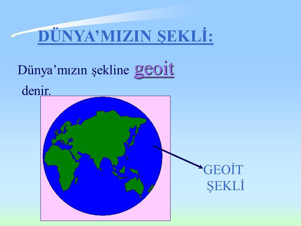 DÜNYA'MIZ Dünya'mızın Şekli, Dünya'mızın Katmanları, Ekvator ve Kutuplar, Karalar ve Denizler, Dünya'mızın Hareketleri, Yer Şeklini Değiştiren Etmenle