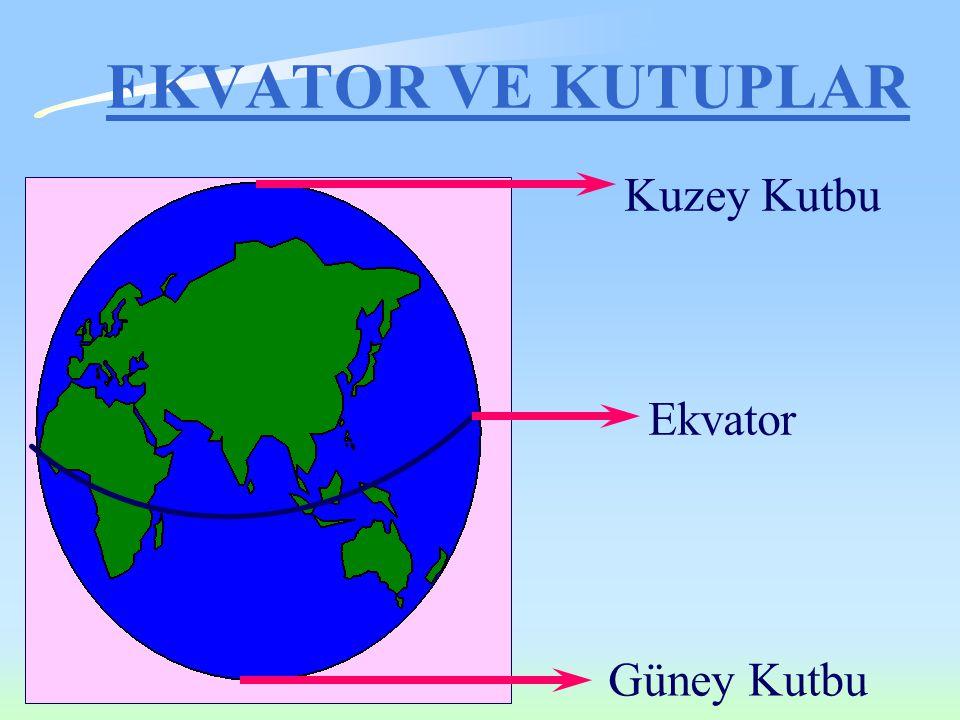 EKVATOR VE KUTUPLAR Kuzey Kutbu Ekvator Güney Kutbu
