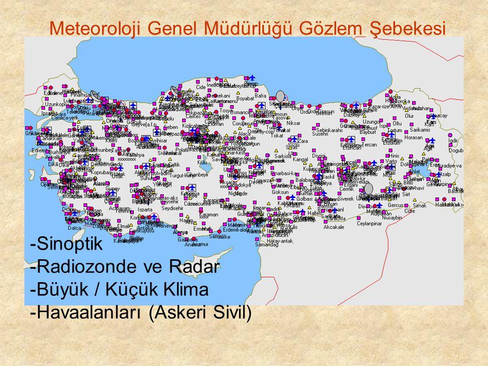 Meteoroloji Genel Müdürlüğü Gözlem Şebekesi -Sinoptik -Radiozonde ve Radar -Büyük / Küçük Klima -Havaalanları (Askeri Sivil)