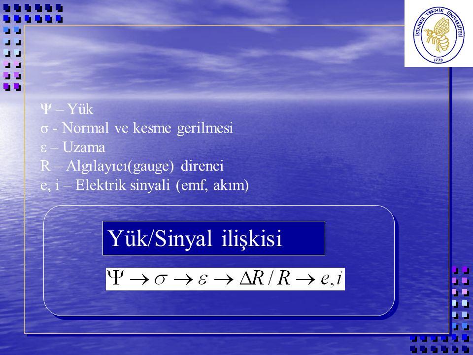 Ψ – Yük σ - Normal ve kesme gerilmesi ε – Uzama R – Algılayıcı(gauge) direnci e, i – Elektrik sinyali (emf, akım) Yük/Sinyal ilişkisi