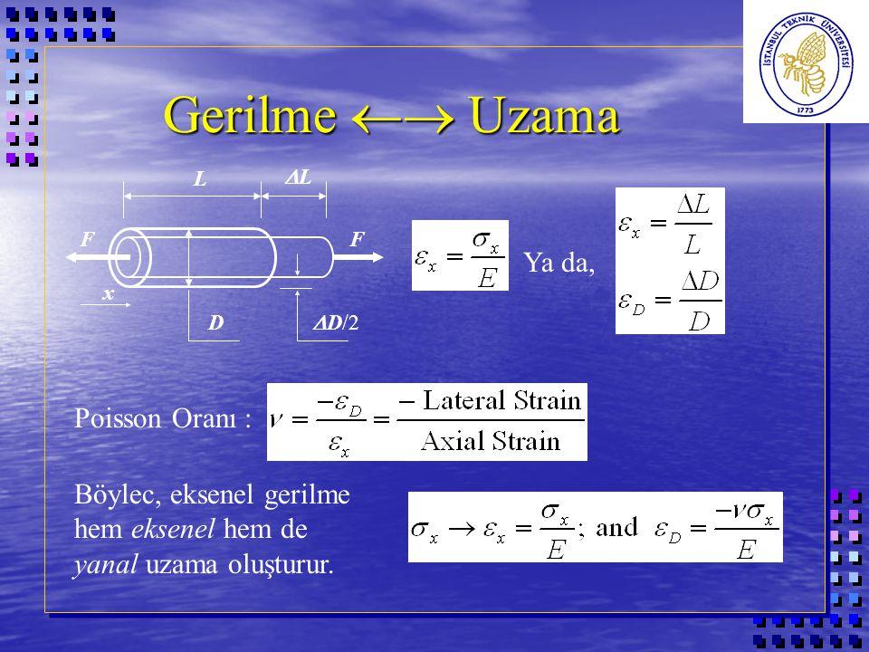 Gerilme  Uzama FF x Ya da, LL L D  D/2 Poisson Oranı : Böylec, eksenel gerilme hem eksenel hem de yanal uzama oluşturur.