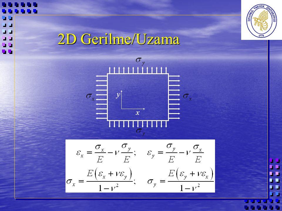 2D Gerilme/Uzama y x