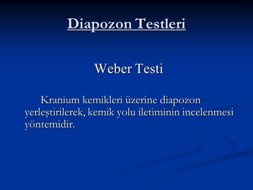 İŞİTMENİN ÖLÇÜMÜ İnsan sesiyle muayene : Fısıltı Testi İnsan sesiyle muayene : Fısıltı Testi Diapozon Testleri : Diapozon Testleri : ► Weber ► Weber ►