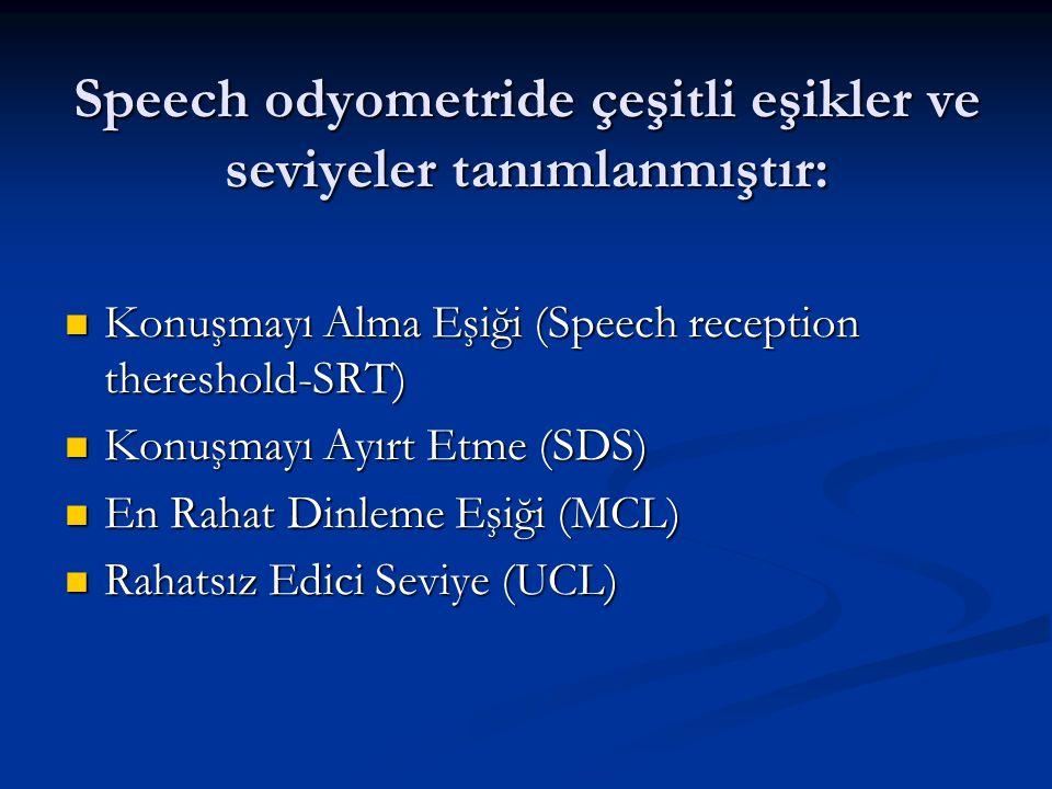 Konuşma (Speech) Odyometrisi İnsan sesini stimülüs olarak kullanarak, bu yolla odyometrik değerlendirme yapmaya yarayan teste Konuşma (Speech) Odyomet