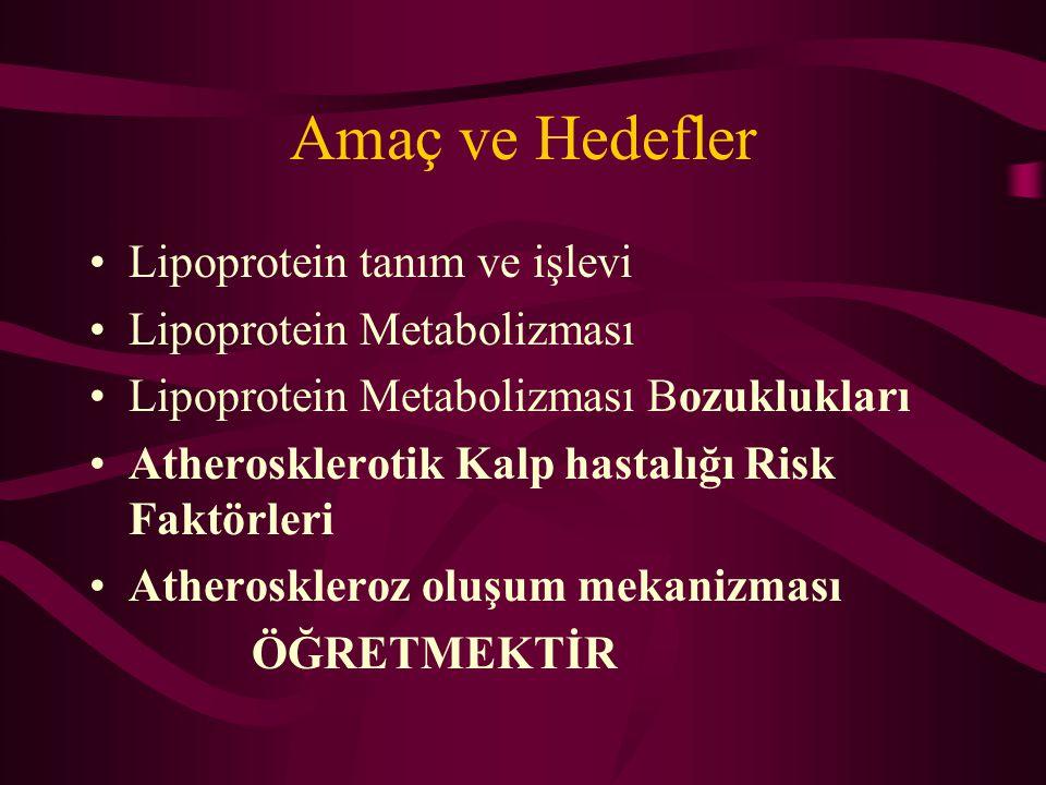 Amaç ve Hedefler Lipoprotein tanım ve işlevi Lipoprotein Metabolizması Lipoprotein Metabolizması Bozuklukları Atherosklerotik Kalp hastalığı Risk Fakt