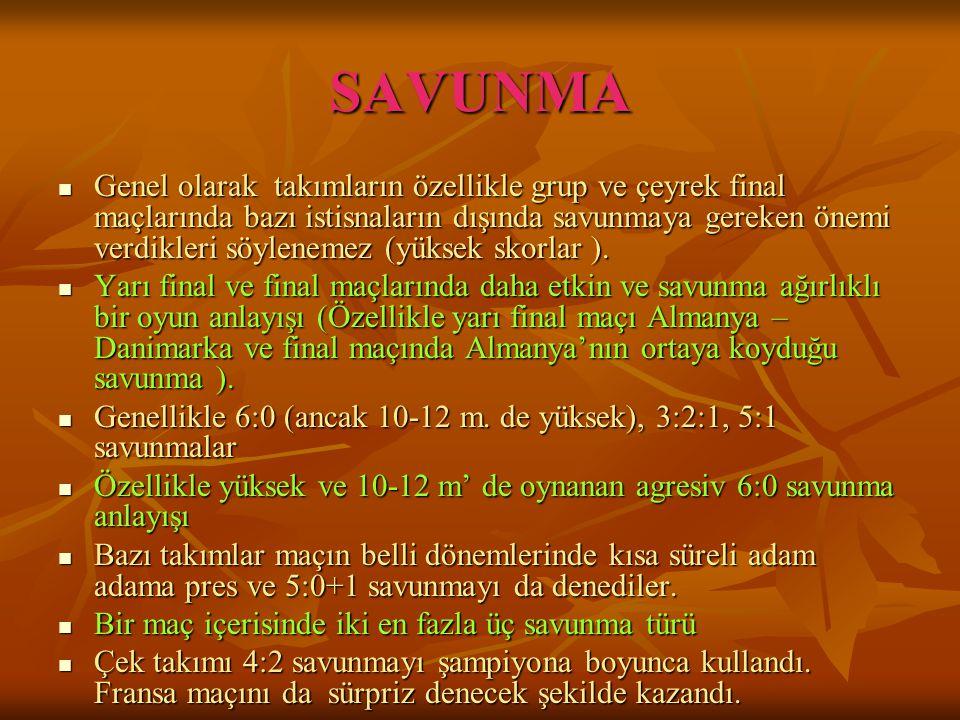 DİYAGRAM 9 a) b) 4 32 1 HUN 2:1 FRA (1.