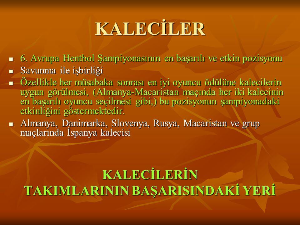 KALECİLER 6. Avrupa Hentbol Şampiyonasının en başarılı ve etkin pozisyonu Savunma ile işbirliği Özellikle her müsabaka sonrası en iyi oyuncu ödülüne k