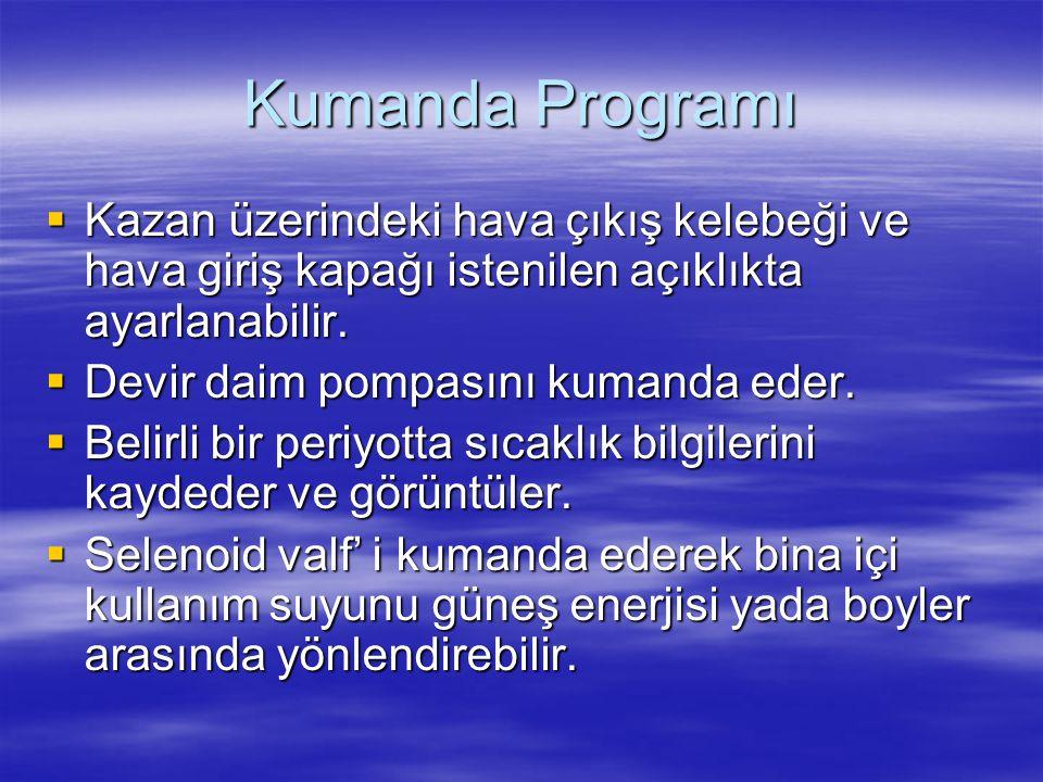 Kumanda Programı  Kazan üzerindeki hava çıkış kelebeği ve hava giriş kapağı istenilen açıklıkta ayarlanabilir.