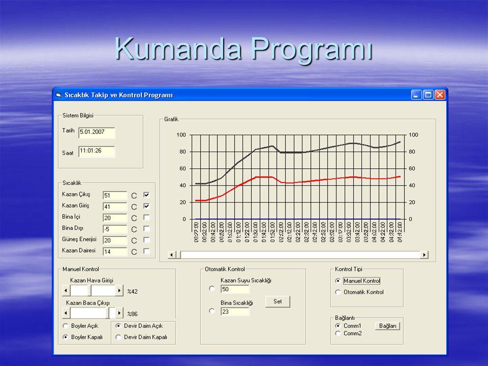 Kumanda Programı