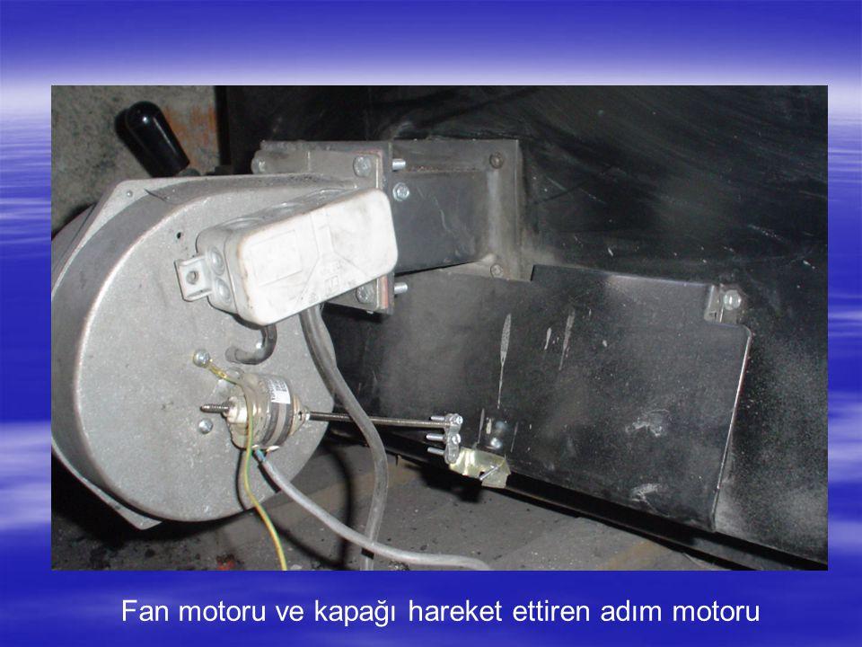 Fan motoru ve kapağı hareket ettiren adım motoru