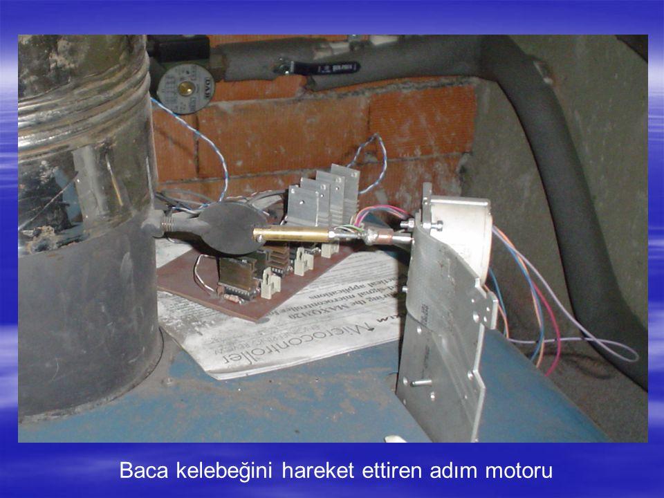  Kontrol Kartının Genel Yapısı Mikro denetleyici ds89c440 RAM 512k Byte rs232 Motor sürücüleri 4 x uc3770 uln2003 2 x Röle 7x Sıcaklık algılayıcısı