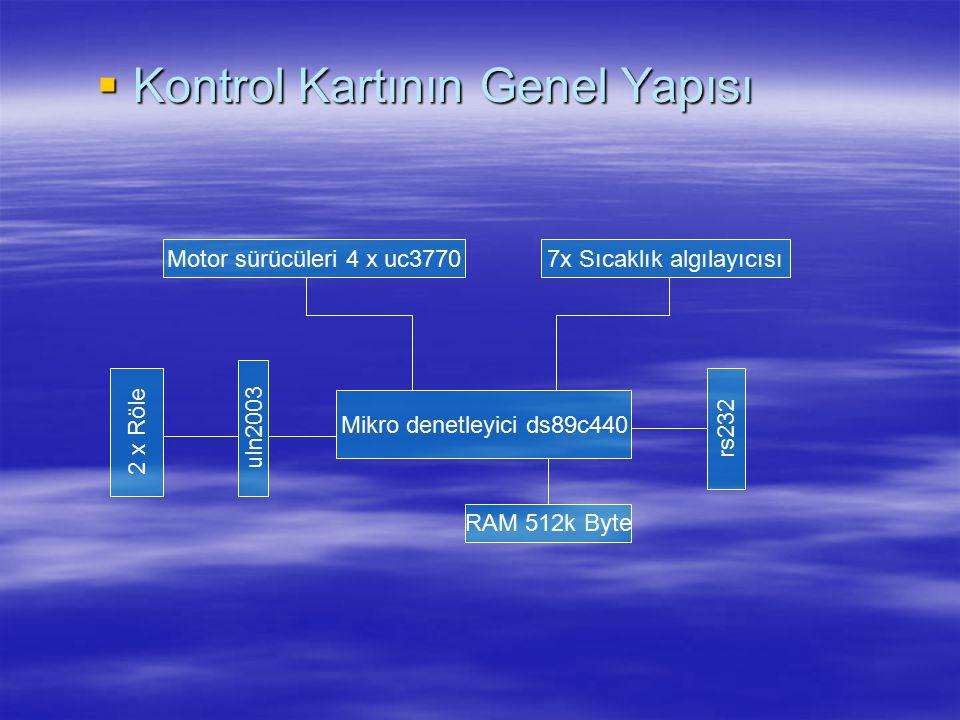 Kontrol Kartı  Kazan üzerindeki iki adım motorunu sürer.