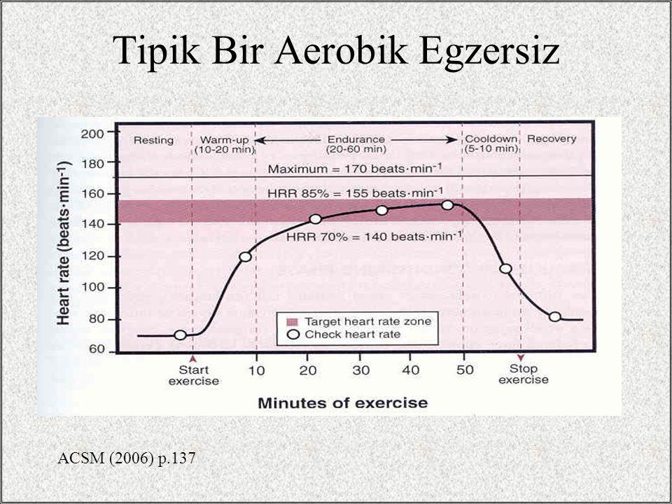 Tipik Bir Aerobik Egzersiz ACSM (2006) p.137