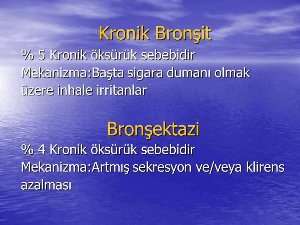 Kronik Bronşit Kronik Bronşit % 5 Kronik öksürük sebebidir Mekanizma:Başta sigara dumanı olmak üzere inhale irritanlar Bronşektazi Bronşektazi % 4 Kronik öksürük sebebidir Mekanizma:Artmış sekresyon ve/veya klirens azalması