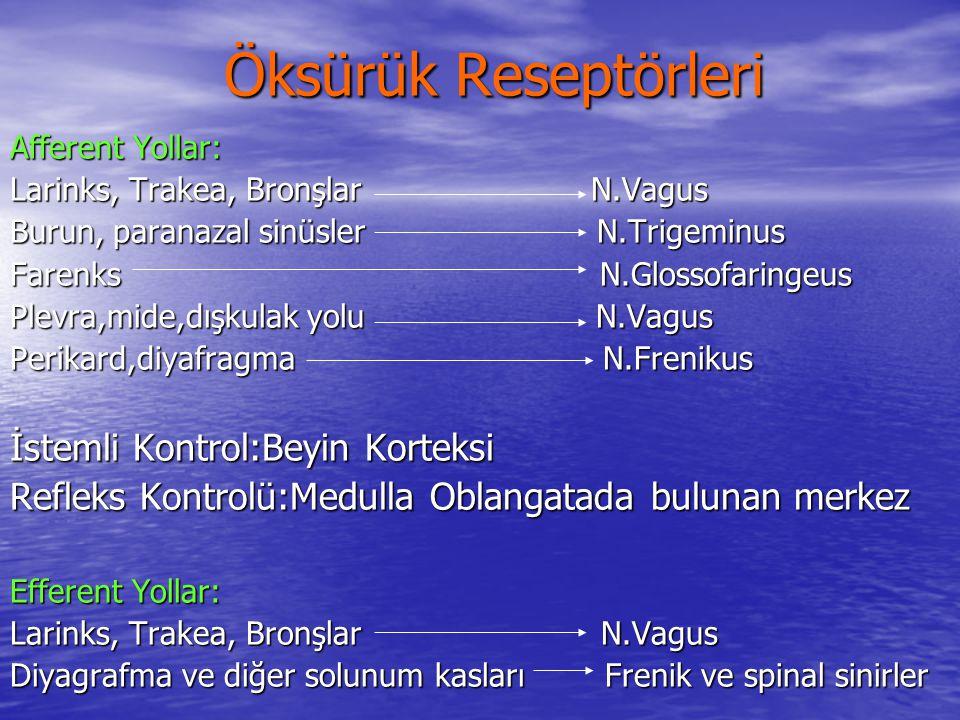 Öksürük Reseptörleri Öksürük Reseptörleri Afferent Yollar: Larinks, Trakea, Bronşlar N.Vagus Burun, paranazal sinüsler N.Trigeminus Farenks N.Glossofaringeus Plevra,mide,dışkulak yolu N.Vagus Perikard,diyafragma N.Frenikus İstemli Kontrol:Beyin Korteksi Refleks Kontrolü:Medulla Oblangatada bulunan merkez Efferent Yollar: Larinks, Trakea, Bronşlar N.Vagus Diyagrafma ve diğer solunum kasları Frenik ve spinal sinirler