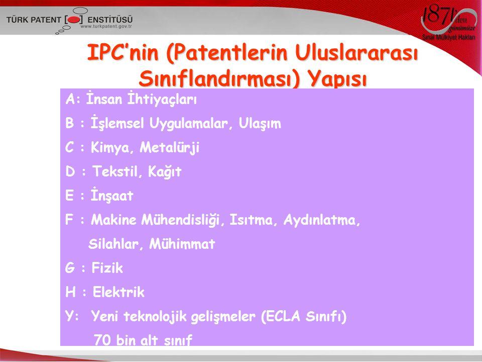 IPC'nin (Patentlerin Uluslararası Sınıflandırması) Yapısı A: İnsan İhtiyaçları B : İşlemsel Uygulamalar, Ulaşım C : Kimya, Metalürji D : Tekstil, Kağı