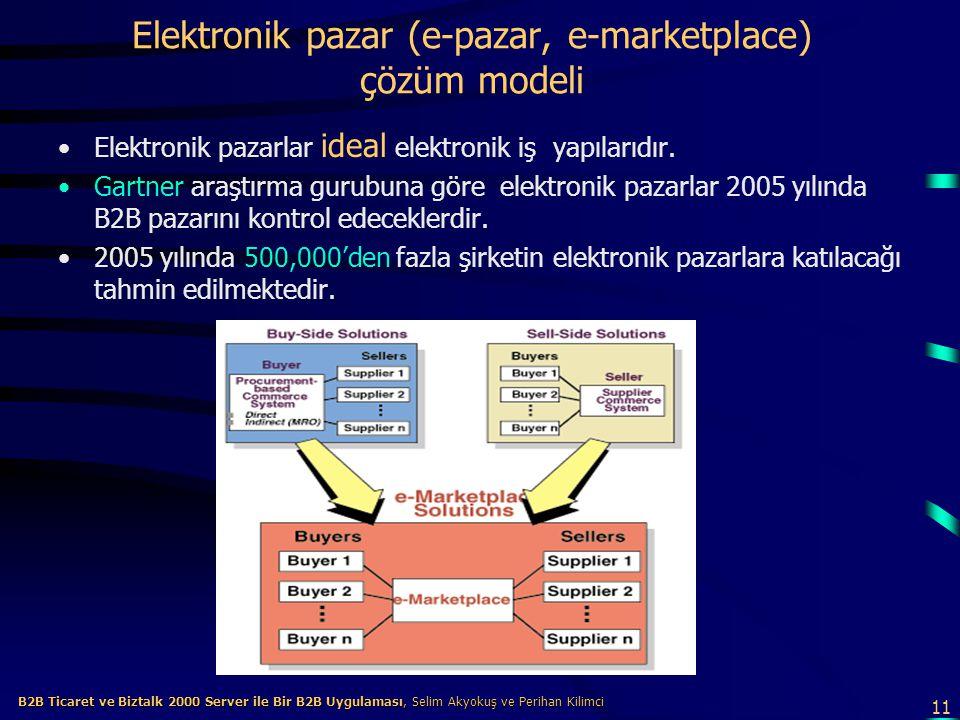 11 B2B Ticaret ve Biztalk 2000 Server ile Bir B2B Uygulaması, Selim Akyokuş ve Perihan Kilimci B2B Ticaret ve Biztalk 2000 Server ile Bir B2B Uygulaması, Selim Akyokuş ve Perihan Kilimci Elektronik pazar (e-pazar, e-marketplace) çözüm modeli Elektronik pazarlar ideal elektronik iş yapılarıdır.