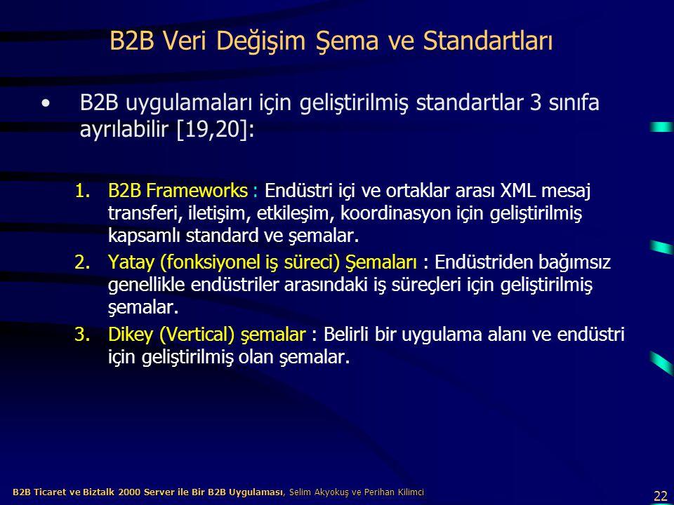 22 B2B Ticaret ve Biztalk 2000 Server ile Bir B2B Uygulaması, Selim Akyokuş ve Perihan Kilimci B2B Ticaret ve Biztalk 2000 Server ile Bir B2B Uygulaması, Selim Akyokuş ve Perihan Kilimci B2B Veri Değişim Şema ve Standartları B2B uygulamaları için geliştirilmiş standartlar 3 sınıfa ayrılabilir [19,20]: 1.B2B Frameworks : Endüstri içi ve ortaklar arası XML mesaj transferi, iletişim, etkileşim, koordinasyon için geliştirilmiş kapsamlı standard ve şemalar.